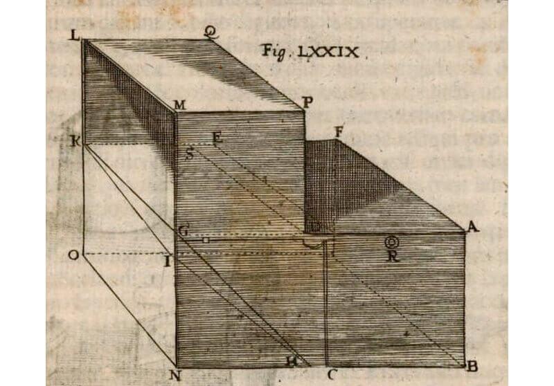 Illustration of a portable camera obscura device from Johann Sturm's Collegium experimentale, sive curiosum (1676)